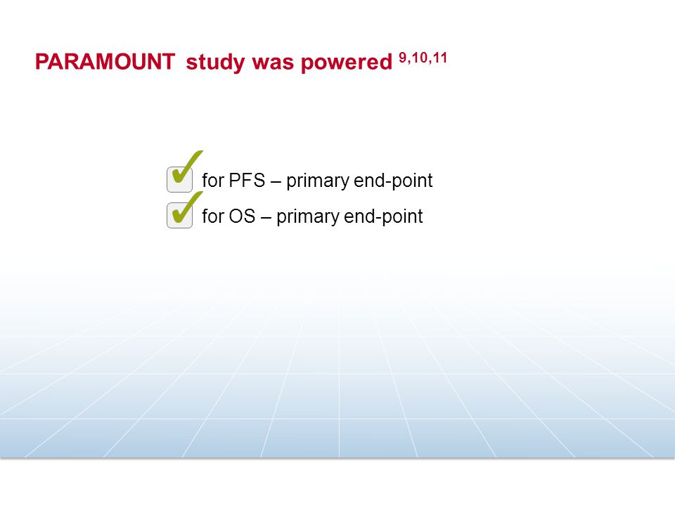 Are the PARAMOUNT results meaningful from a patient perspective?