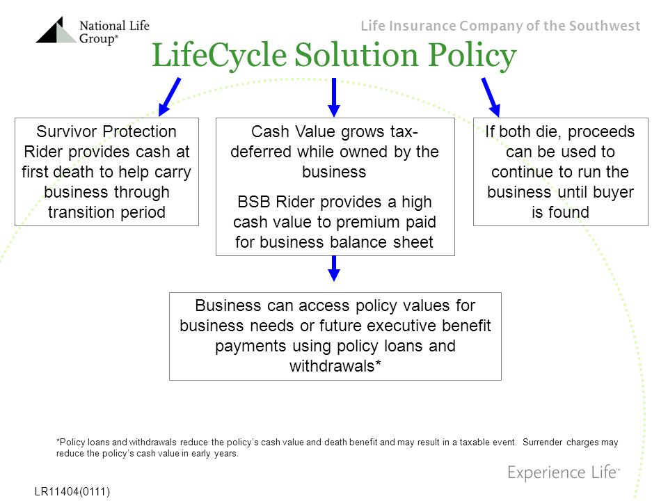 Life Insurance Company of the Southwest LR11404(0111) LifeCycle Solution Policy Survivor Protection Rider provides cash at first death to help carry b