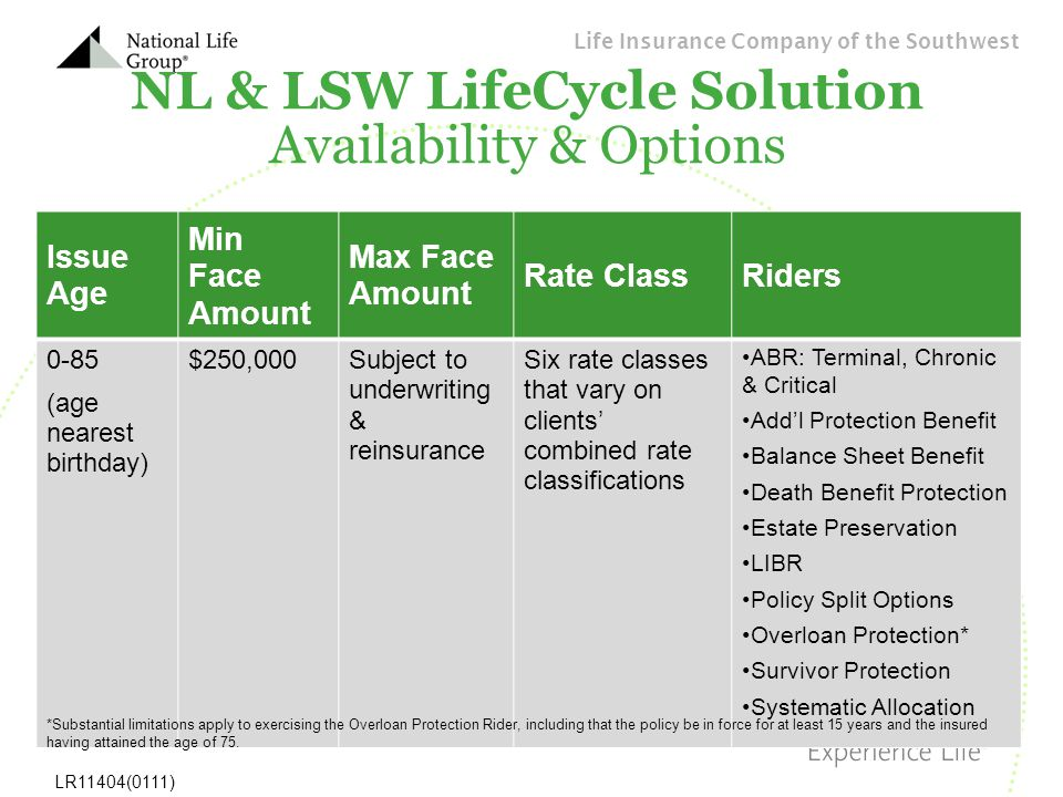 Life Insurance Company of the Southwest LR11404(0111) NL & LSW LifeCycle Solution Availability & Options Issue Age Min Face Amount Max Face Amount Rat