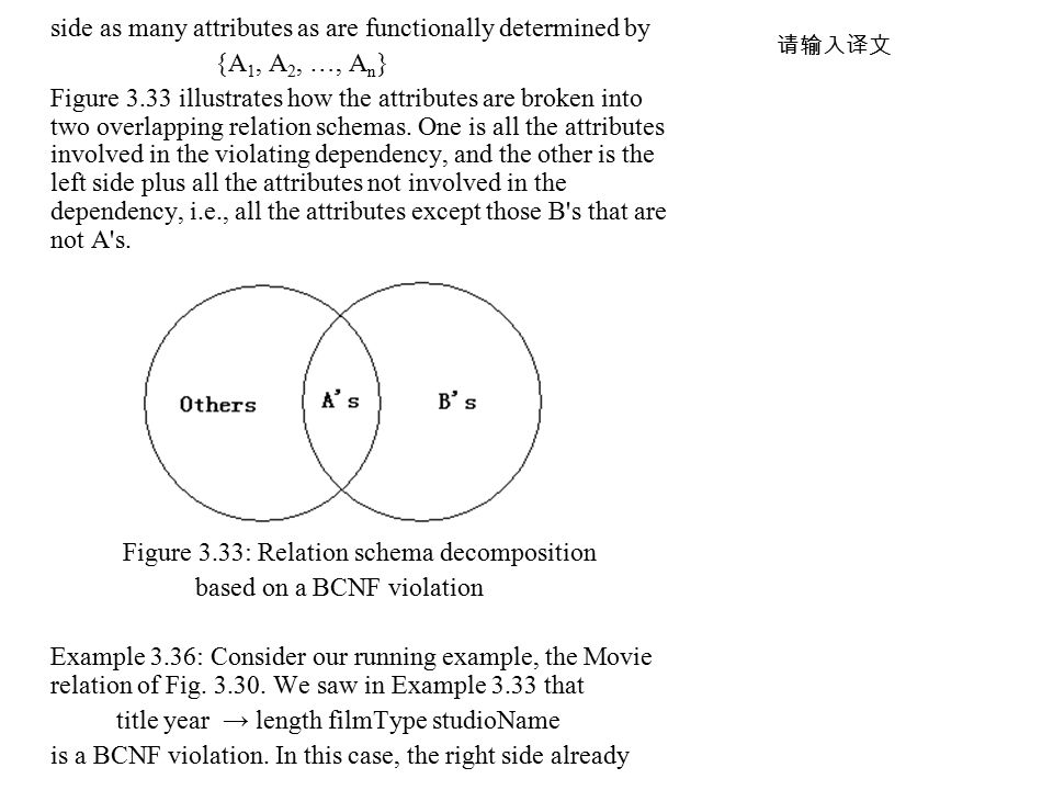side as many attributes as are functionally determined by {A 1, A 2, …, A n } Figure 3.33 illustrates how the attributes are broken into two overlappi