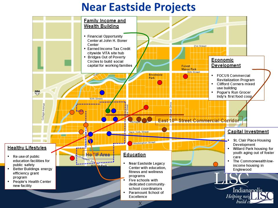 Near Eastside Projects Healthy Lifestyles  Re-use of public education facilities for public safety  Better Buildings energy efficiency grant program  People's Health Center new facility HoTIF Area Family Income and Wealth Building  Financial Opportunity Center at John H.