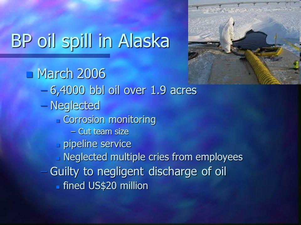 BP Oil Spill -2010 n 11 Dead