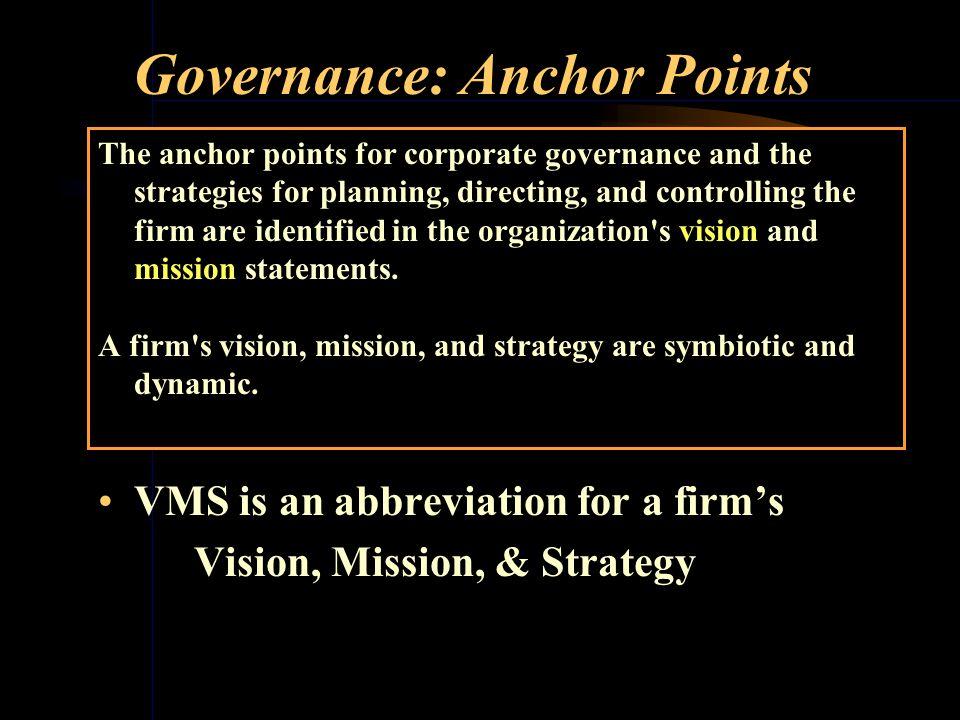 Corporate Governance Corporate Governance LeadershipProcessesCustomsPoliciesProcedures