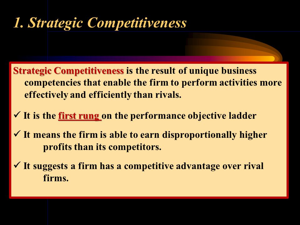 1 Strategic Competitiveness (Initial Competitive Advantage)Strategic Competitiveness (Initial Competitive Advantage) 2 Sustainable Competitive Advanta