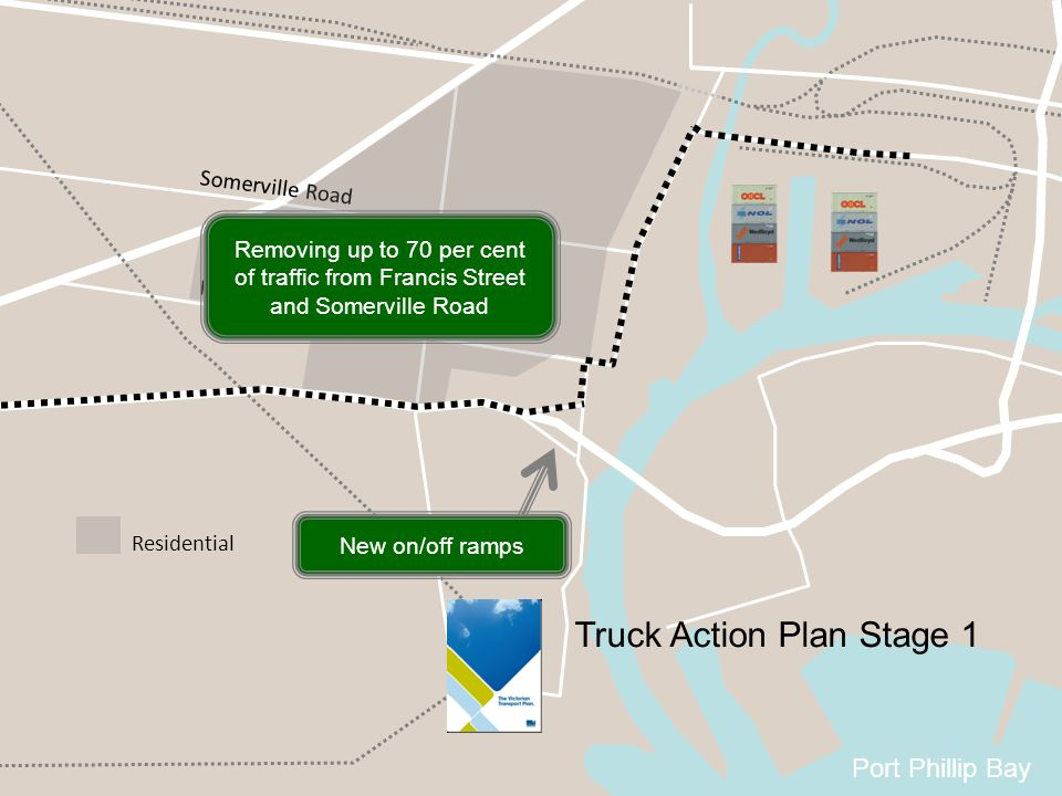 CBD Port Phillip Bay Somerville Road Francis Street New on/off ramps Truck Action Plan Stage 1 Residential Removing up to 70 per cent of traffic from Francis Street and Somerville Road