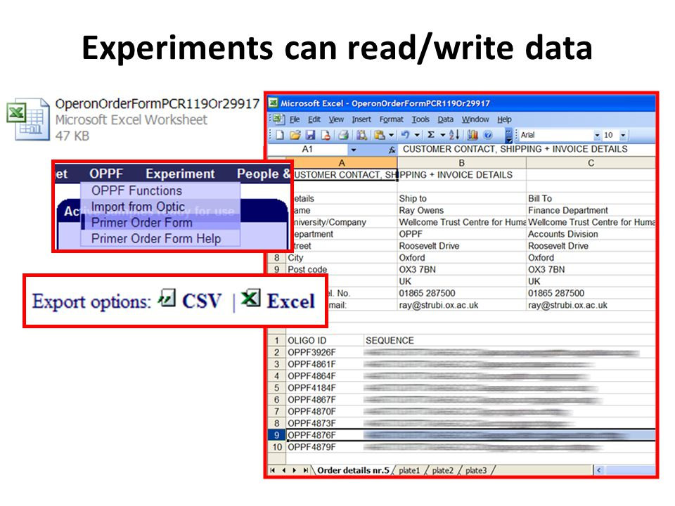 Experiments can read/write data