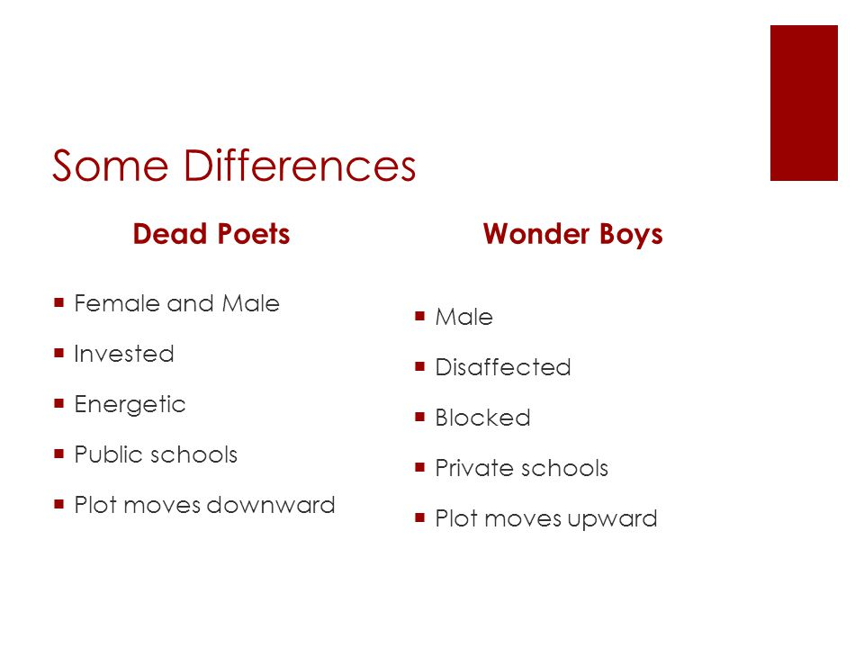 Some Differences Dead Poets  Female and Male  Invested  Energetic  Public schools  Plot moves downward Wonder Boys  Male  Disaffected  Blocked