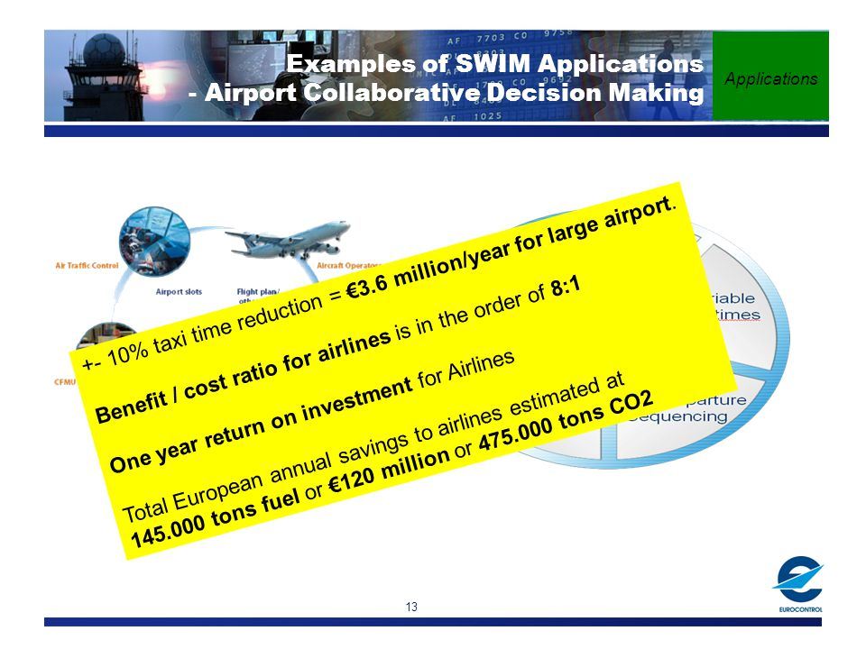 13 +- 10% taxi time reduction = €3.6 million/year for large airport.