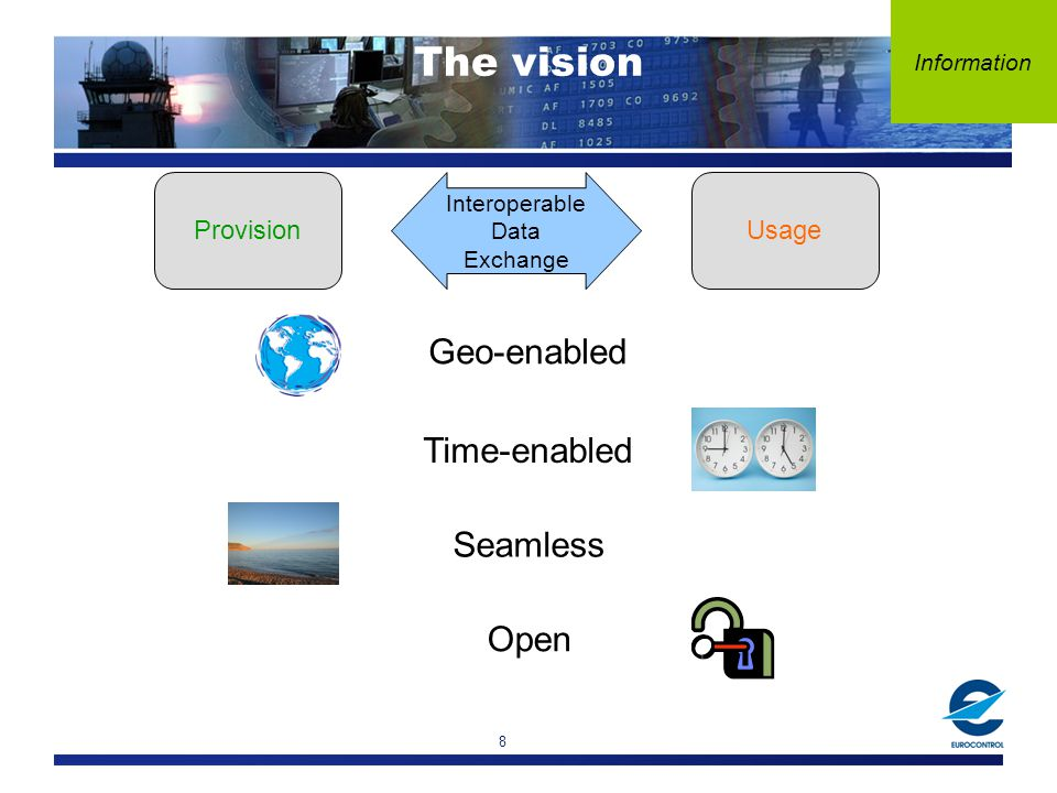 8 ProvisionUsage Interoperable Data Exchange Geo-enabled Time-enabled Open Seamless Information The vision
