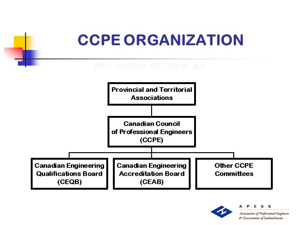 CCPE ORGANIZATION