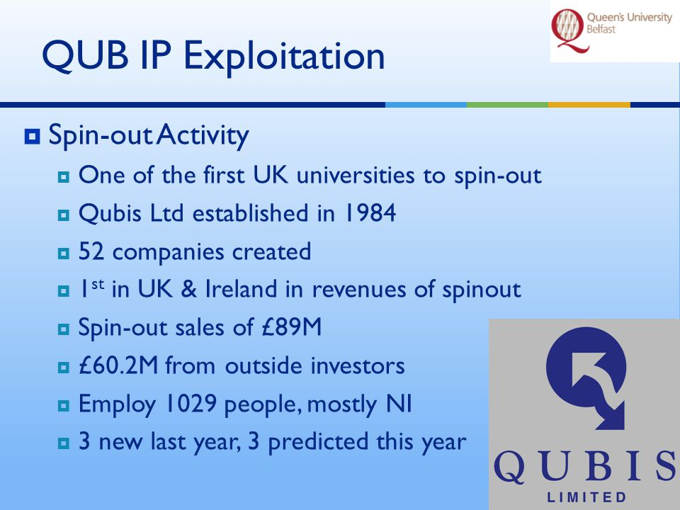  Spin-out Activity  One of the first UK universities to spin-out  Qubis Ltd established in 1984  52 companies created  1 st in UK & Ireland in revenues of spinout  Spin-out sales of £89M  £60.2M from outside investors  Employ 1029 people, mostly NI  3 new last year, 3 predicted this year QUB IP Exploitation