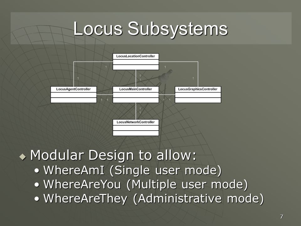 7 Locus Subsystems  Modular Design to allow: WhereAmI (Single user mode)WhereAmI (Single user mode) WhereAreYou (Multiple user mode)WhereAreYou (Multiple user mode) WhereAreThey (Administrative mode)WhereAreThey (Administrative mode)