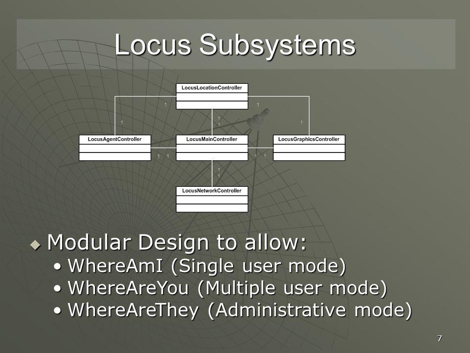 7 Locus Subsystems  Modular Design to allow: WhereAmI (Single user mode)WhereAmI (Single user mode) WhereAreYou (Multiple user mode)WhereAreYou (Multiple user mode) WhereAreThey (Administrative mode)WhereAreThey (Administrative mode)