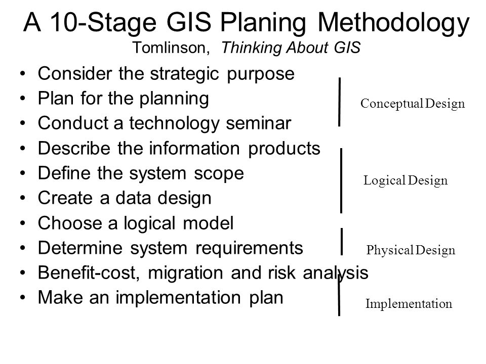 A 10-Stage GIS Planing Methodology Tomlinson, Thinking About GIS Consider the strategic purpose Plan for the planning Conduct a technology seminar Des