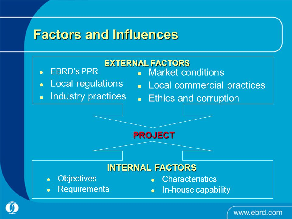 e-Selection for Consultants This is a web based application intended to provide: –More transparency –Wider participation in competition –Level playing field –Less time spent on monitoring EBRD's website and therefore, more effective business development