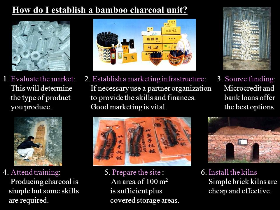 How do I establish a bamboo charcoal unit. 1. Evaluate the market: 2.