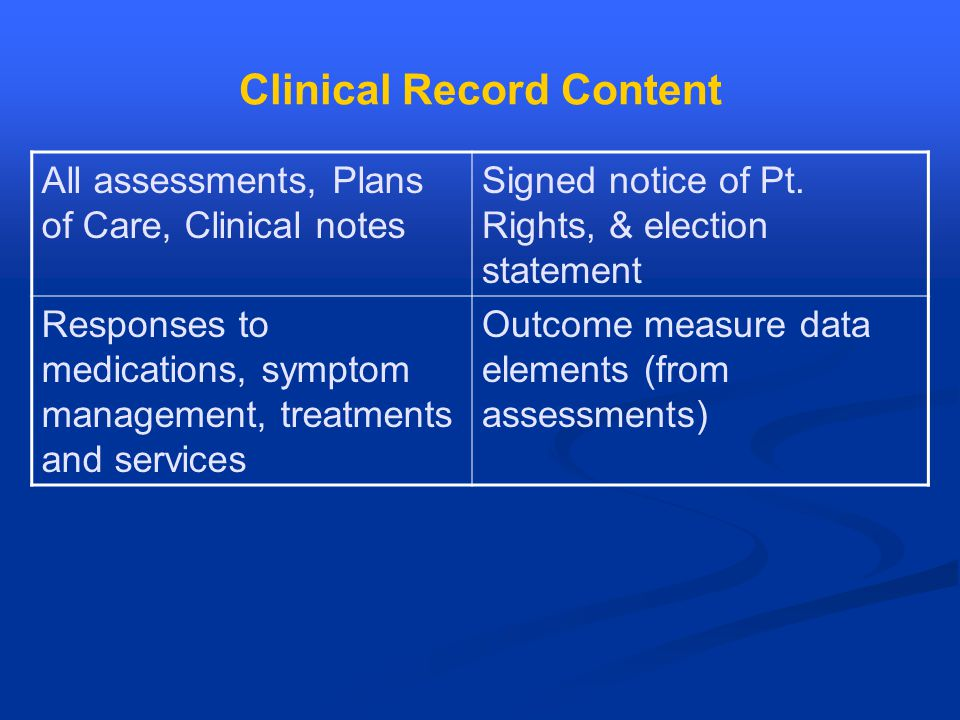 Clinical Record Content All assessments, Plans of Care, Clinical notes Signed notice of Pt.