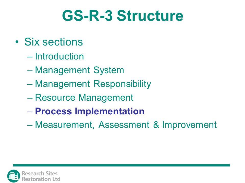 GS-R-3 Structure Six sections –Introduction –Management System –Management Responsibility –Resource Management –Process Implementation –Measurement, Assessment & Improvement