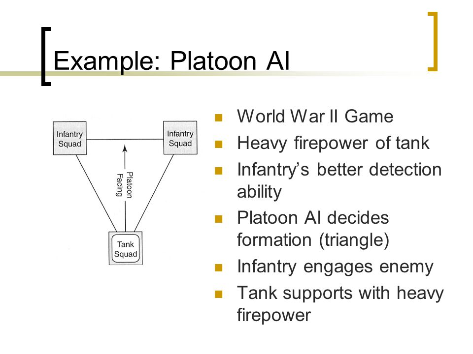 Example: Platoon AI World War II Game Heavy firepower of tank Infantry's better detection ability Platoon AI decides formation (triangle) Infantry engages enemy Tank supports with heavy firepower