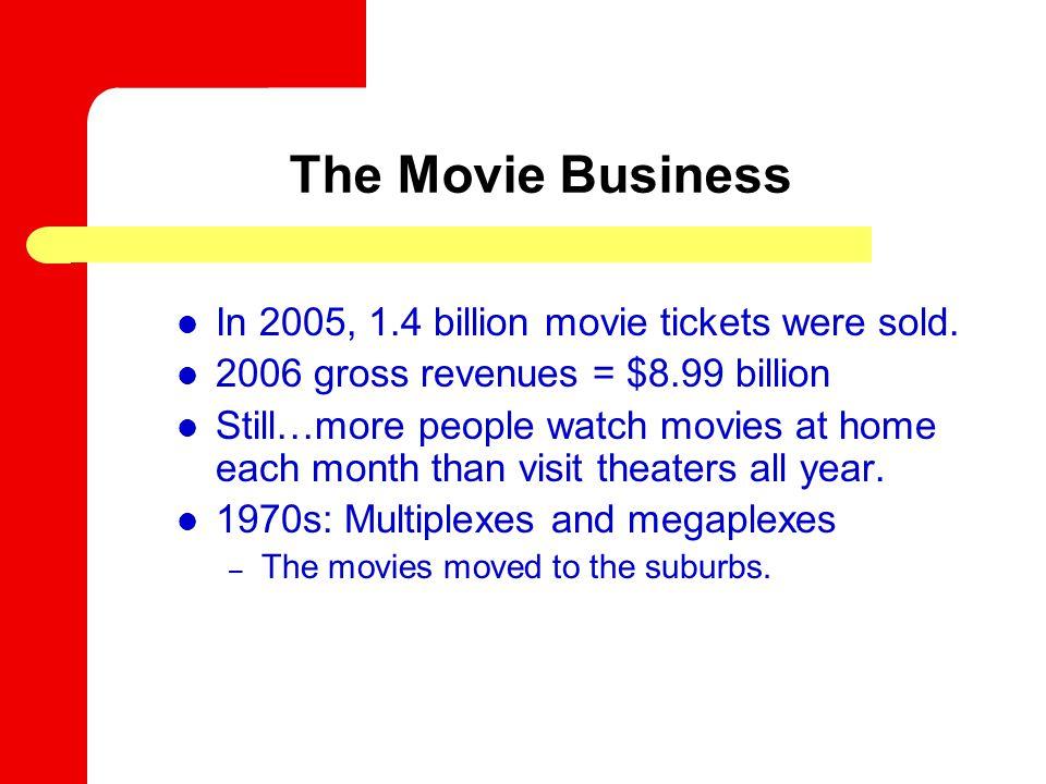 The Movie Business In 2005, 1.4 billion movie tickets were sold.