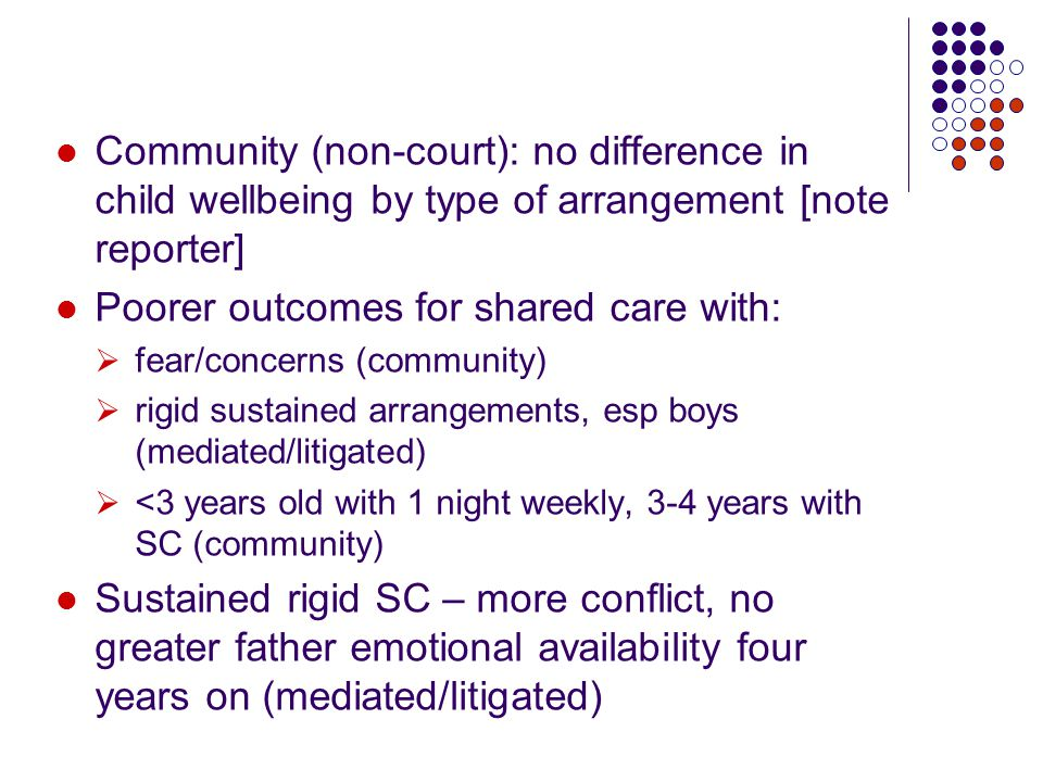 Community (non-court): no difference in child wellbeing by type of arrangement [note reporter] Poorer outcomes for shared care with:  fear/concerns (community)  rigid sustained arrangements, esp boys (mediated/litigated)  <3 years old with 1 night weekly, 3-4 years with SC (community) Sustained rigid SC – more conflict, no greater father emotional availability four years on (mediated/litigated)