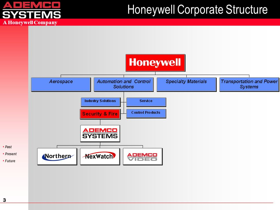 3 Past Present Future A Honeywell Company Honeywell Corporate Structure