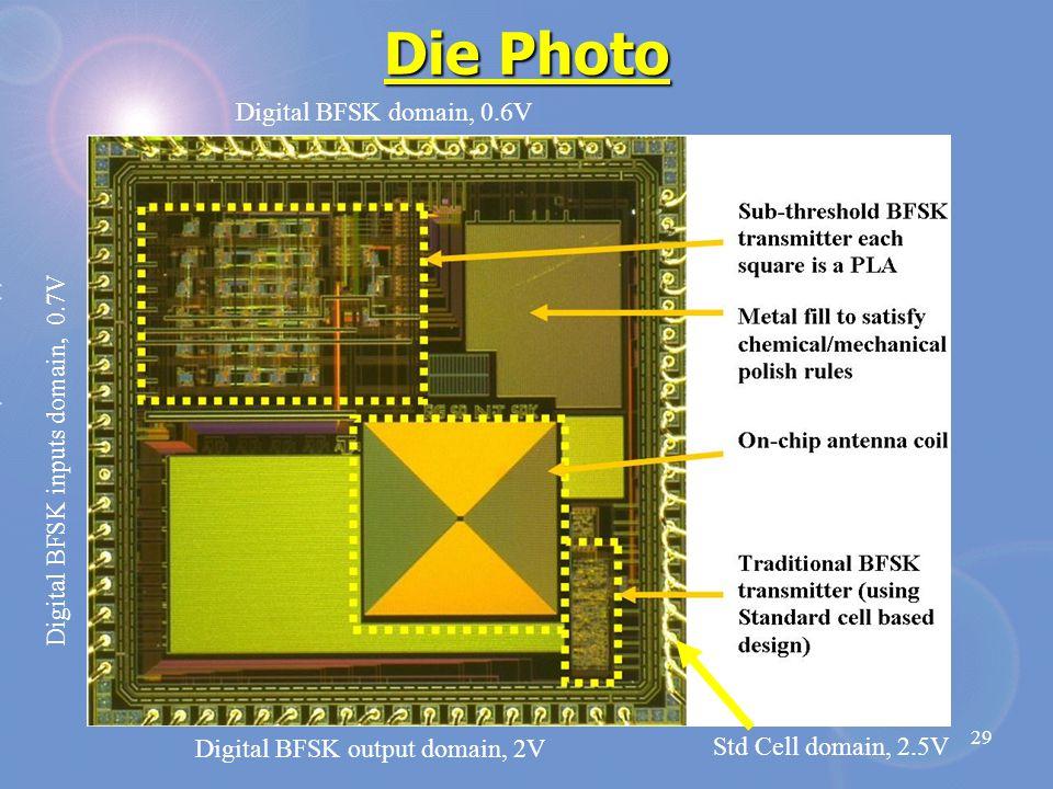 29 Die Photo Digital BFSK output domain, 2V Digital BFSK inputs domain, 0.7V Digital BFSK domain, 0.6V Std Cell domain, 2.5V
