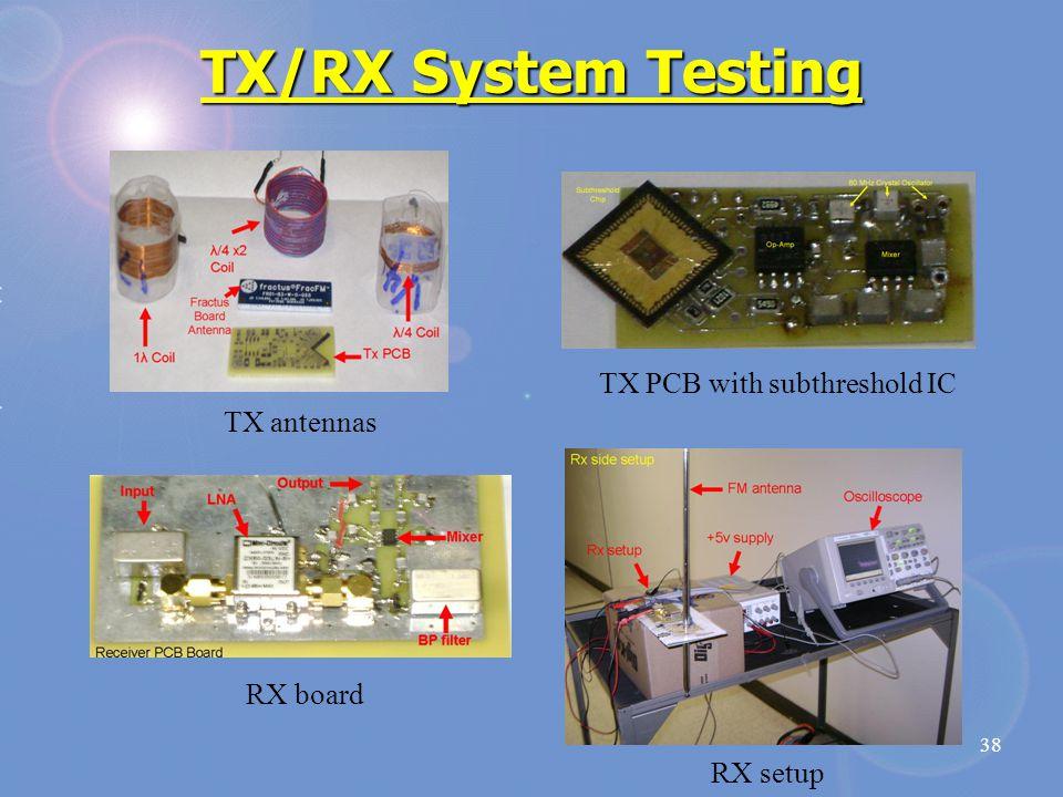 38 TX/RX System Testing TX PCB with subthreshold IC TX antennas RX board RX setup
