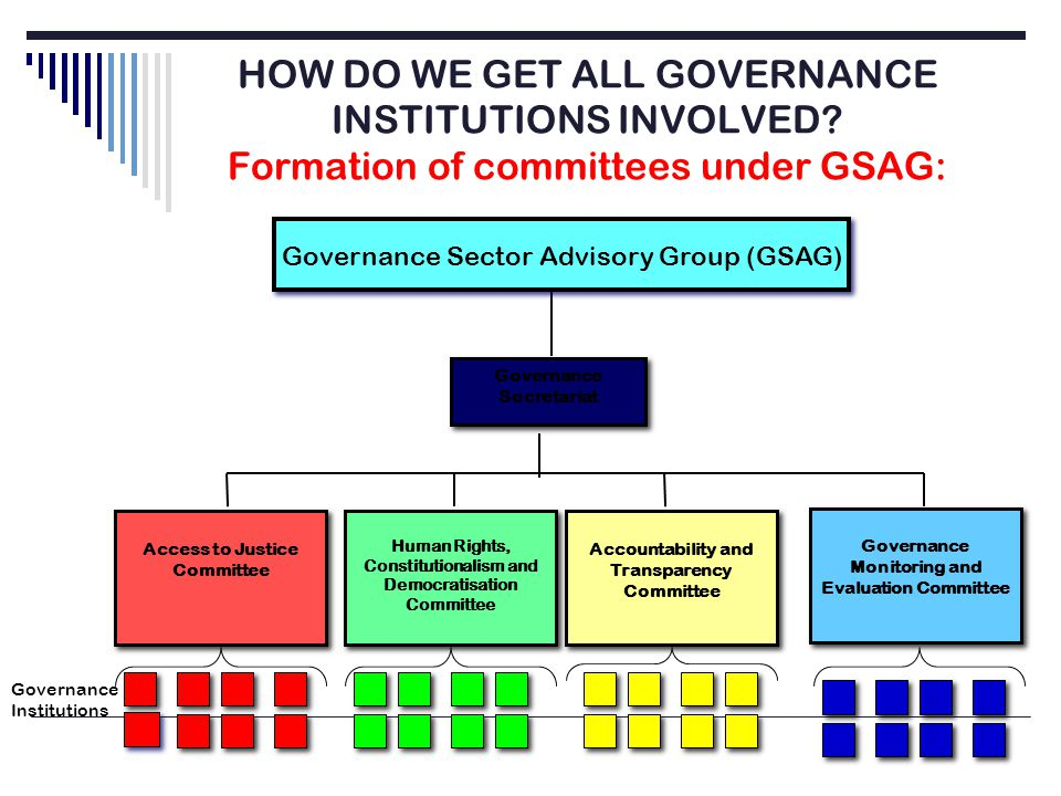 HOW DO WE GET ALL GOVERNANCE INSTITUTIONS INVOLVED.