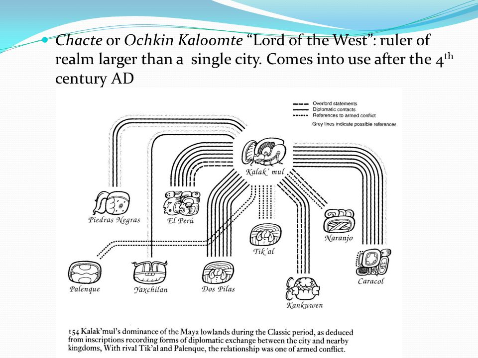 "Chacte or Ochkin Kaloomte ""Lord of the West"": ruler of realm larger than a single city. Comes into use after the 4 th century AD"