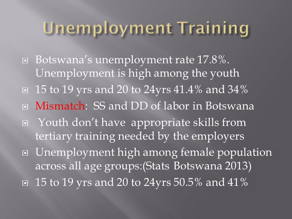  Botswana's unemployment rate 17.8%. Unemployment is high among the youth  15 to 19 yrs and 20 to 24yrs 41.4% and 34%  Mismatch: SS and DD of labor