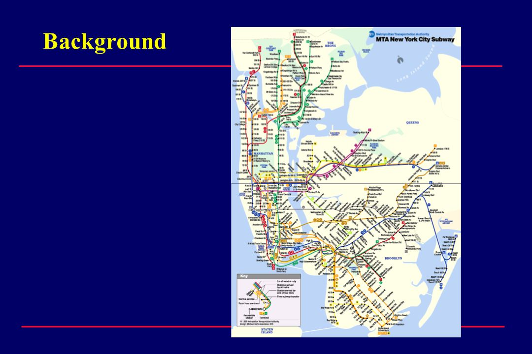 NYCT subway system is one of the world's largest Half of the signal system is more than 75 years old An extensive technology assessment conducted in the early 90s concluded CBTC is the best way forward for NYCT: –20 year implementation strategy –A pilot system installation - Canarsie Line (L Line) –Multiple sources of supply for the system
