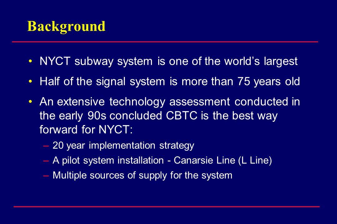 Concept CBTC System Architecture Transponders Data Radio Network Interlocking Interface Trackside Processors Position/Movement Authority Maximum Line Speed Braking Profile Limit of Movement Authority