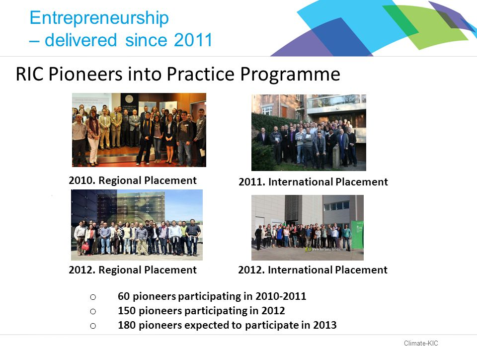 Climate-KIC 2010. Regional Placement 2011. International Placement 2012. Regional Placement2012. International Placement o 60 pioneers participating i