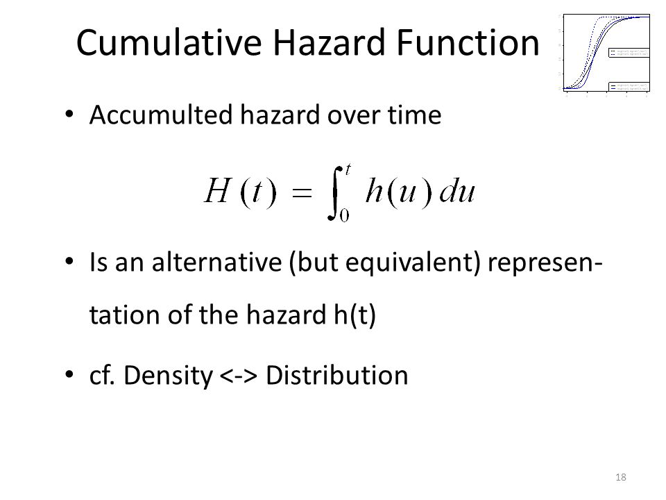 Cumulative Hazard Function Accumulted hazard over time Is an alternative (but equivalent) represen- tation of the hazard h(t) cf.