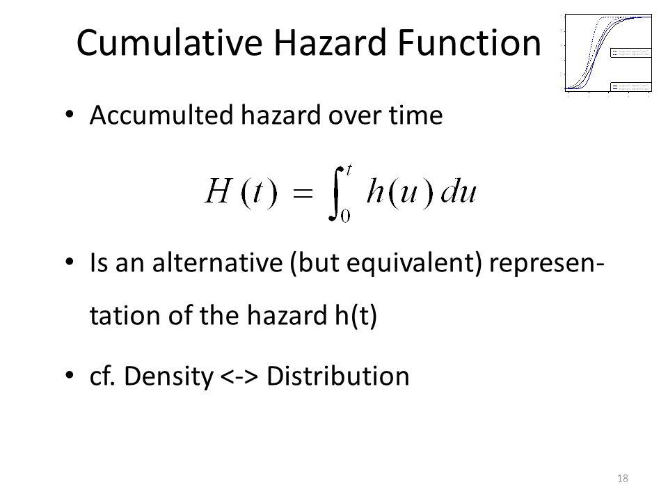 Cumulative Hazard Function Accumulted hazard over time Is an alternative (but equivalent) represen- tation of the hazard h(t) cf. Density Distribution