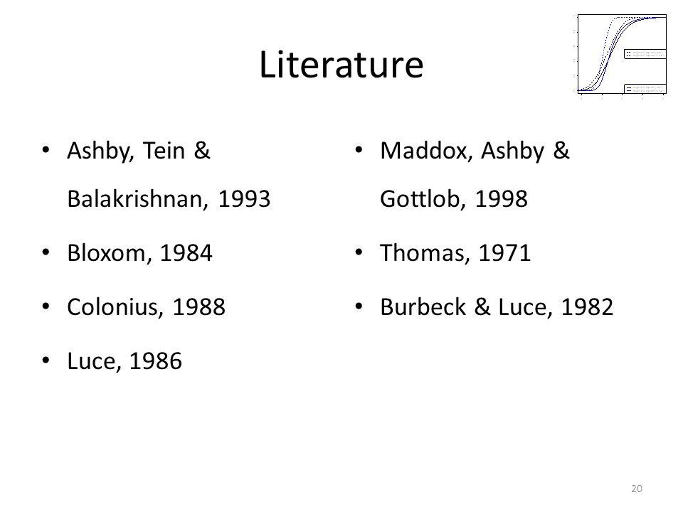 Literature Ashby, Tein & Balakrishnan, 1993 Bloxom, 1984 Colonius, 1988 Luce, 1986 Maddox, Ashby & Gottlob, 1998 Thomas, 1971 Burbeck & Luce, 1982 20