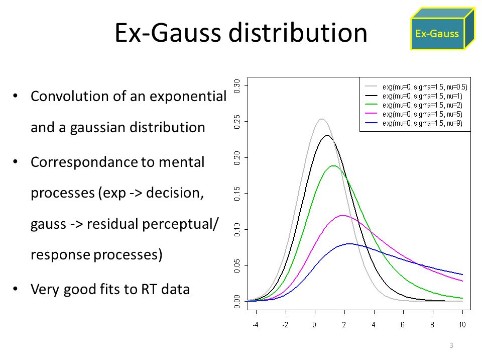 Ex-Gauss distribution Convolution of an exponential and a gaussian distribution Correspondance to mental processes (exp -> decision, gauss -> residual