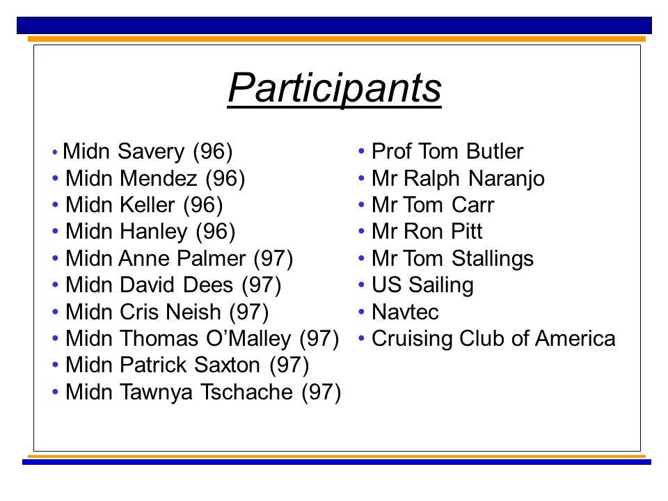 Participants Midn Savery (96) Midn Mendez (96) Midn Keller (96) Midn Hanley (96) Midn Anne Palmer (97) Midn David Dees (97) Midn Cris Neish (97) Midn Thomas O'Malley (97) Midn Patrick Saxton (97) Midn Tawnya Tschache (97) Prof Tom Butler Mr Ralph Naranjo Mr Tom Carr Mr Ron Pitt Mr Tom Stallings US Sailing Navtec Cruising Club of America