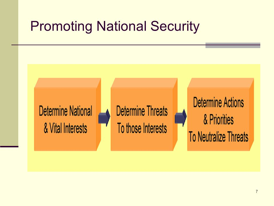 7 Promoting National Security