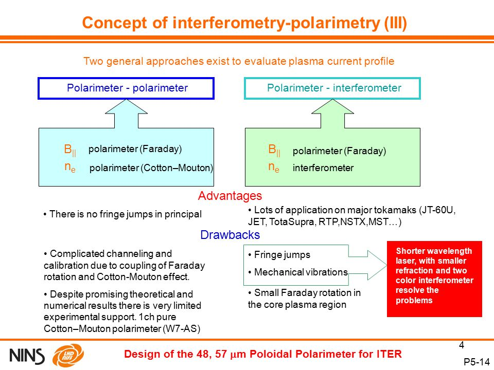 4 P5-14 Design of the 48, 57  m Poloidal Polarimeter for ITER Concept of interferometry-polarimetry (III) Two general approaches exist to evaluate plasma current profile Polarimeter - polarimeter Polarimeter - interferometer polarimeter (Faraday) polarimeter (Cotton–Mouton) B || nene interferometer B || nene Advantages There is no fringe jumps in principal Drawbacks Fringe jumps Mechanical vibrations Lots of application on major tokamaks (JT-60U, JET, TotaSupra, RTP,NSTX,MST…) Complicated channeling and calibration due to coupling of Faraday rotation and Cotton-Mouton effect.