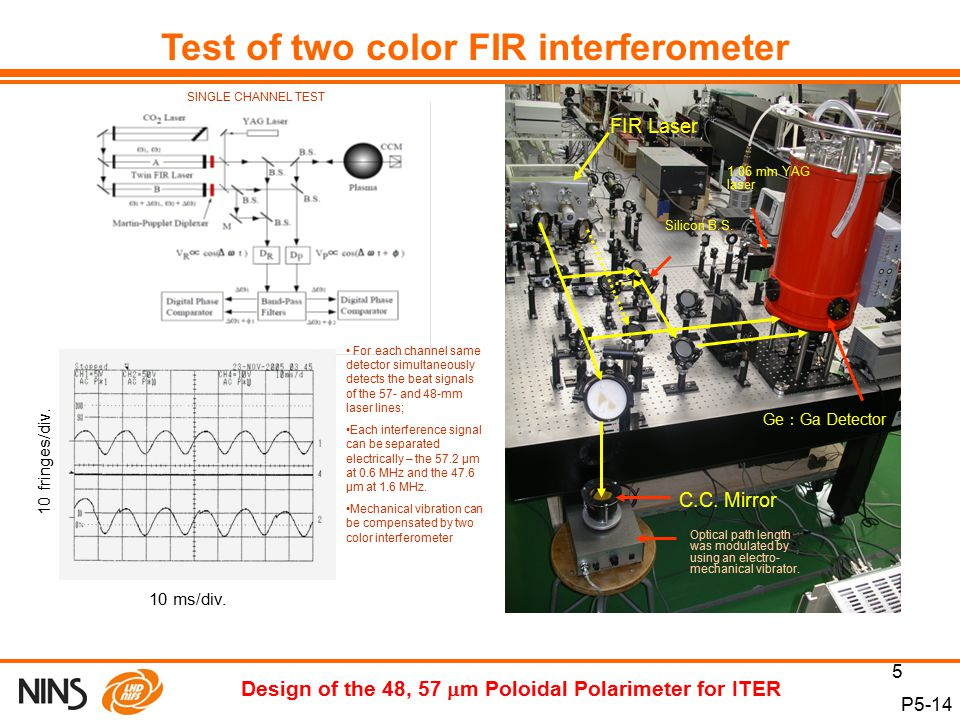 5 P5-14 Design of the 48, 57  m Poloidal Polarimeter for ITER Test of two color FIR interferometer For each channel same detector simultaneously detects the beat signals of the 57- and 48-mm laser lines; Each interference signal can be separated electrically – the 57.2 µm at 0.6 MHz and the 47.6 µm at 1.6 MHz.