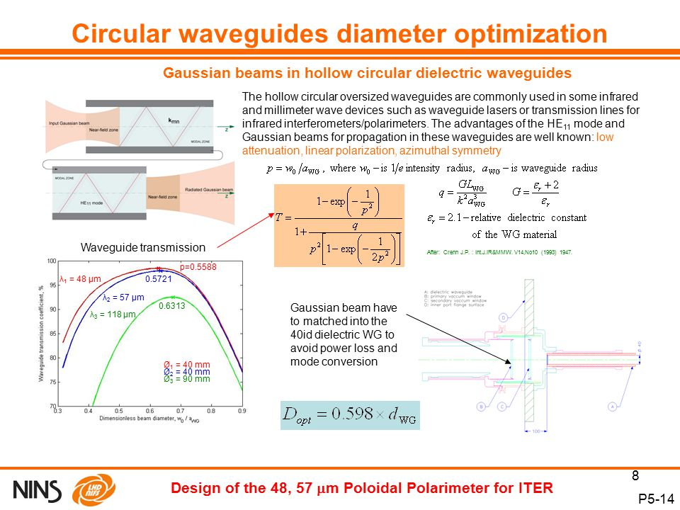 8 P5-14 Design of the 48, 57  m Poloidal Polarimeter for ITER Circular waveguides diameter optimization Gaussian beams in hollow circular dielectric waveguides p=0.5588 0.5721 0.6313 The hollow circular oversized waveguides are commonly used in some infrared and millimeter wave devices such as waveguide lasers or transmission lines for infrared interferometers/polarimeters.