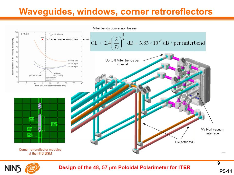 9 P5-14 Design of the 48, 57  m Poloidal Polarimeter for ITER Waveguides, windows, corner retroreflectors Up to 8 Miter bends per channel Corner retroreflector modules at the HFS BSM Dielectric WG VV Port vacuum interface Miter bends conversion losses
