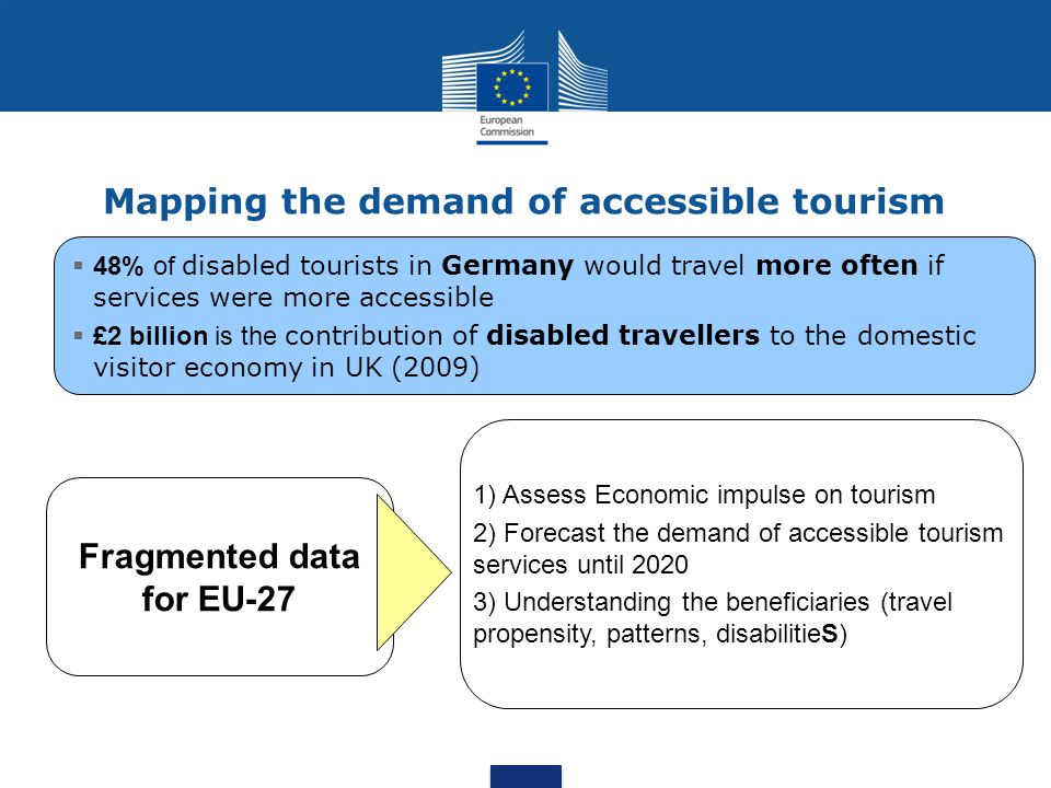 Mapping the demand of accessible tourism  48% of disabled tourists in Germany would travel more often if services were more accessible  £2 billion is the contribution of disabled travellers to the domestic visitor economy in UK (2009) Fragmented data for EU-27 1) Assess Economic impulse on tourism 2) Forecast the demand of accessible tourism services until 2020 3) Understanding the beneficiaries (travel propensity, patterns, disabilitieS)