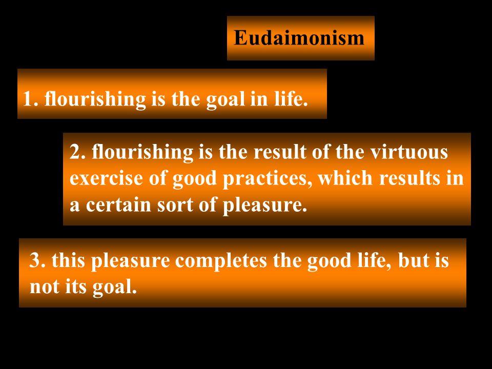 Eudaimonism 1. flourishing is the goal in life. 2.