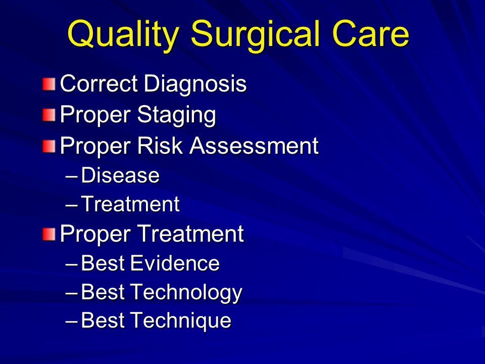 Quality Surgical Care Correct Diagnosis Proper Staging Proper Risk Assessment –Disease –Treatment Proper Treatment –Best Evidence –Best Technology –Best Technique