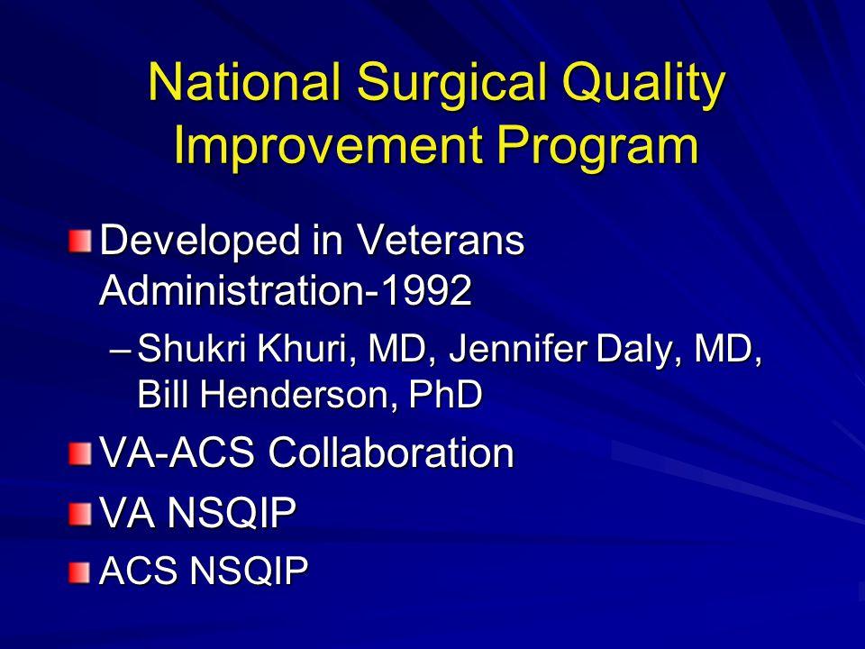 National Surgical Quality Improvement Program Developed in Veterans Administration-1992 –Shukri Khuri, MD, Jennifer Daly, MD, Bill Henderson, PhD VA-ACS Collaboration VA NSQIP ACS NSQIP