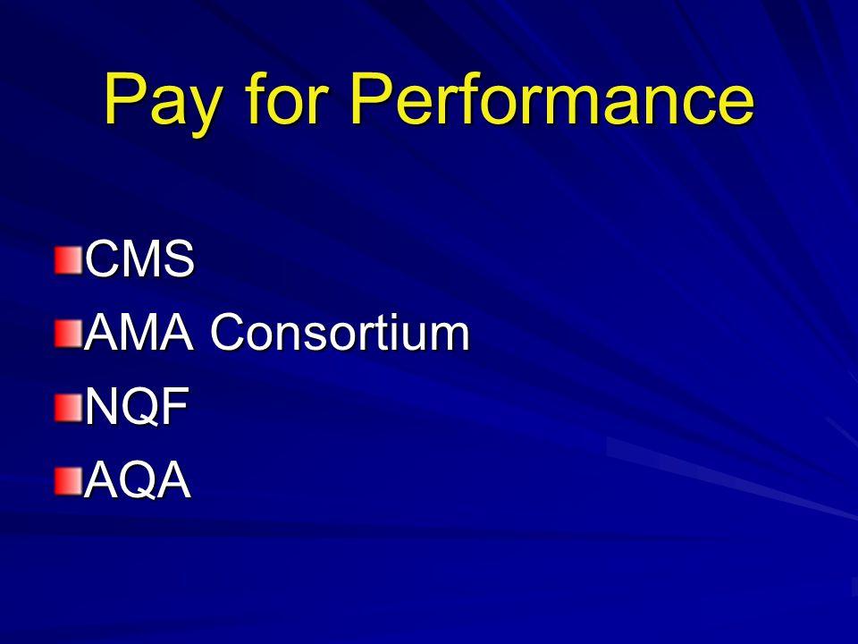 Pay for Performance CMS AMA Consortium NQFAQA