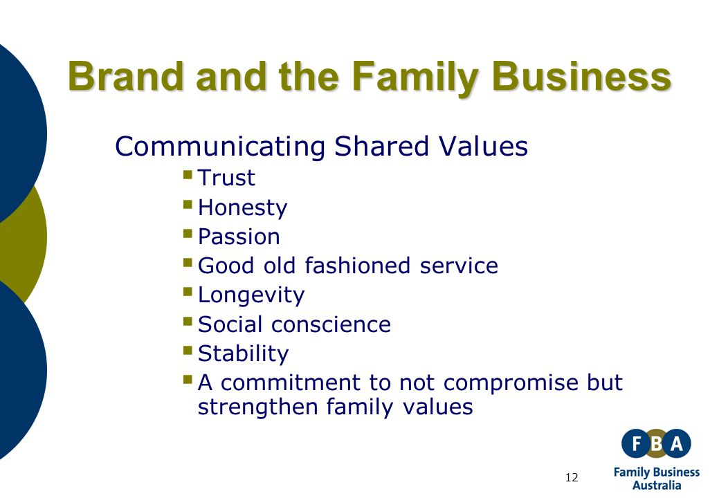 12 Brand and the Family Business Communicating Shared Values  Trust  Honesty  Passion  Good old fashioned service  Longevity  Social conscience
